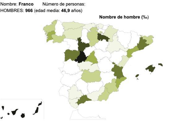 Significado del nombre Franco - Popularidad del nombre Franco