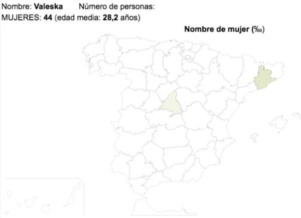 Significado del nombre Valeska - Popularidad del nombre Valeska