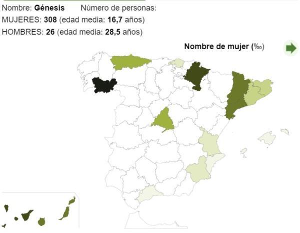 Significado del nombre Génesis - Popularidad del nombre Génesis