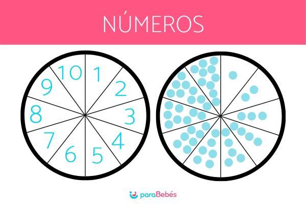 Juegos para aprender los números - Las secciones y los números