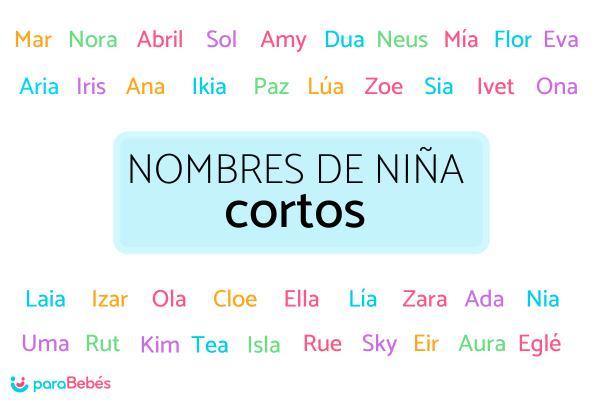 Nombres de niña cortos