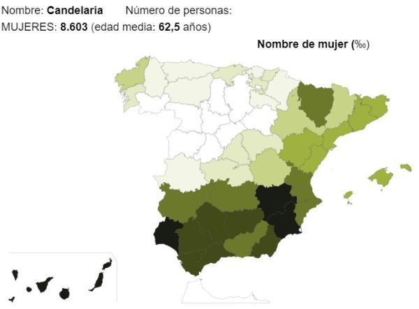 Significado del nombre Candelaria - Popularidad del nombre Candelaria