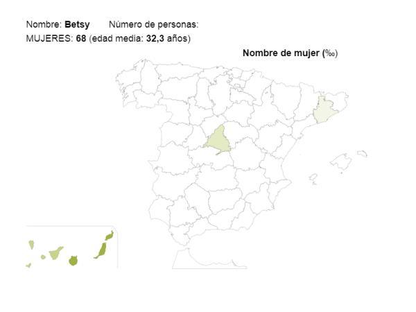 Significado del nombre Betsy - Popularidad del nombre Betsy