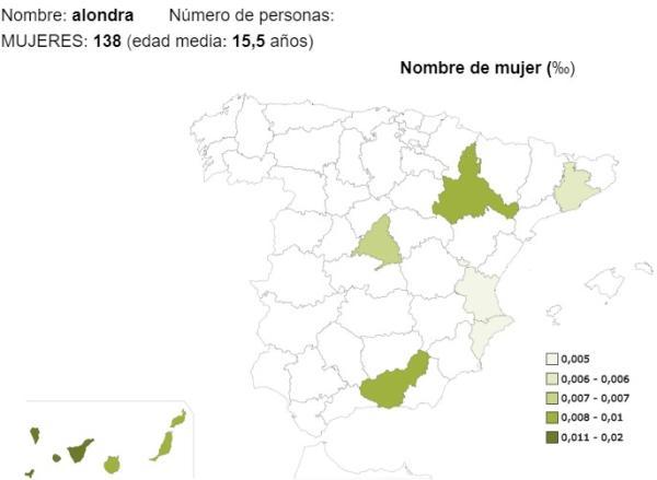 Significado del nombre Alondra - Popularidad del nombre Alondra