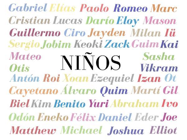Los 256 Mejores Nombres De Niño Con Significado