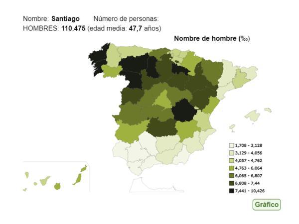 Significado del nombre Santiago - Popularidad del nombre Santiago