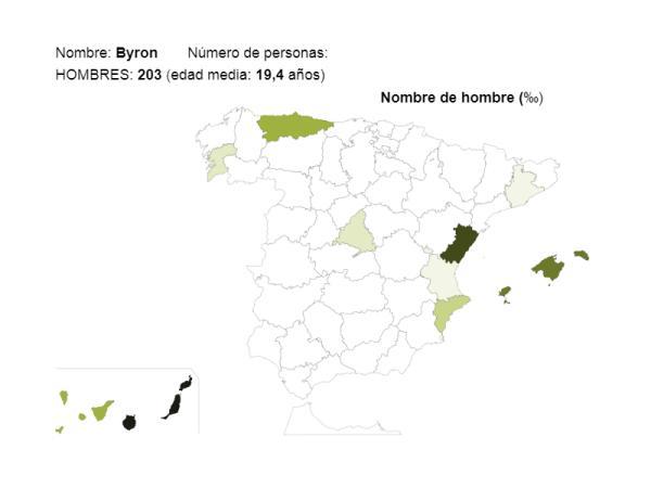 Significado del nombre Byron - Popularidad del nombre Byron