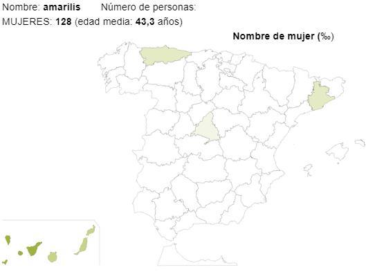 Significado del nombre Amarilis - Popularidad del nombre Amarilis