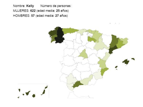 Significado del nombre Kelly - Popularidad del nombre Kelly
