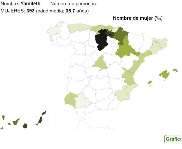 Significado del nombre Yamileth - Popularidad del nombre Yamileth